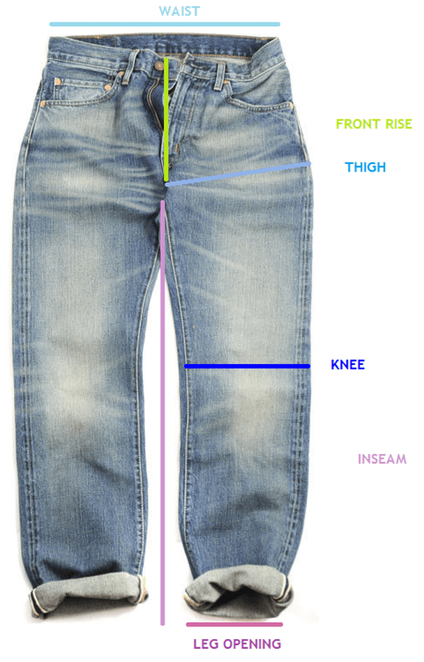 MEASURING YOUR JEAN INSEAM